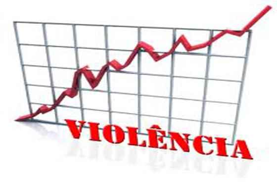 Resultado de imagem para ranking de violência bahia